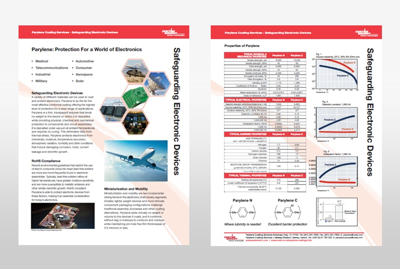 Brochure design - Curtis-Wright brochure & inserts